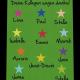 Kollegen-Abschiedsfussmatte 80x120 Sterne